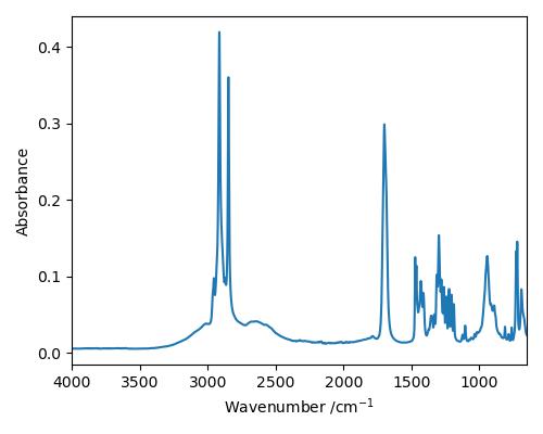 CHEM455/CHEM555: Chemometrics
